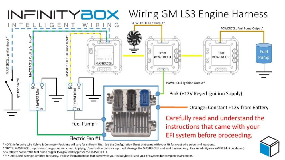 GM-LS3-E-Rod-Engine-Harness-Wiring-1030x579